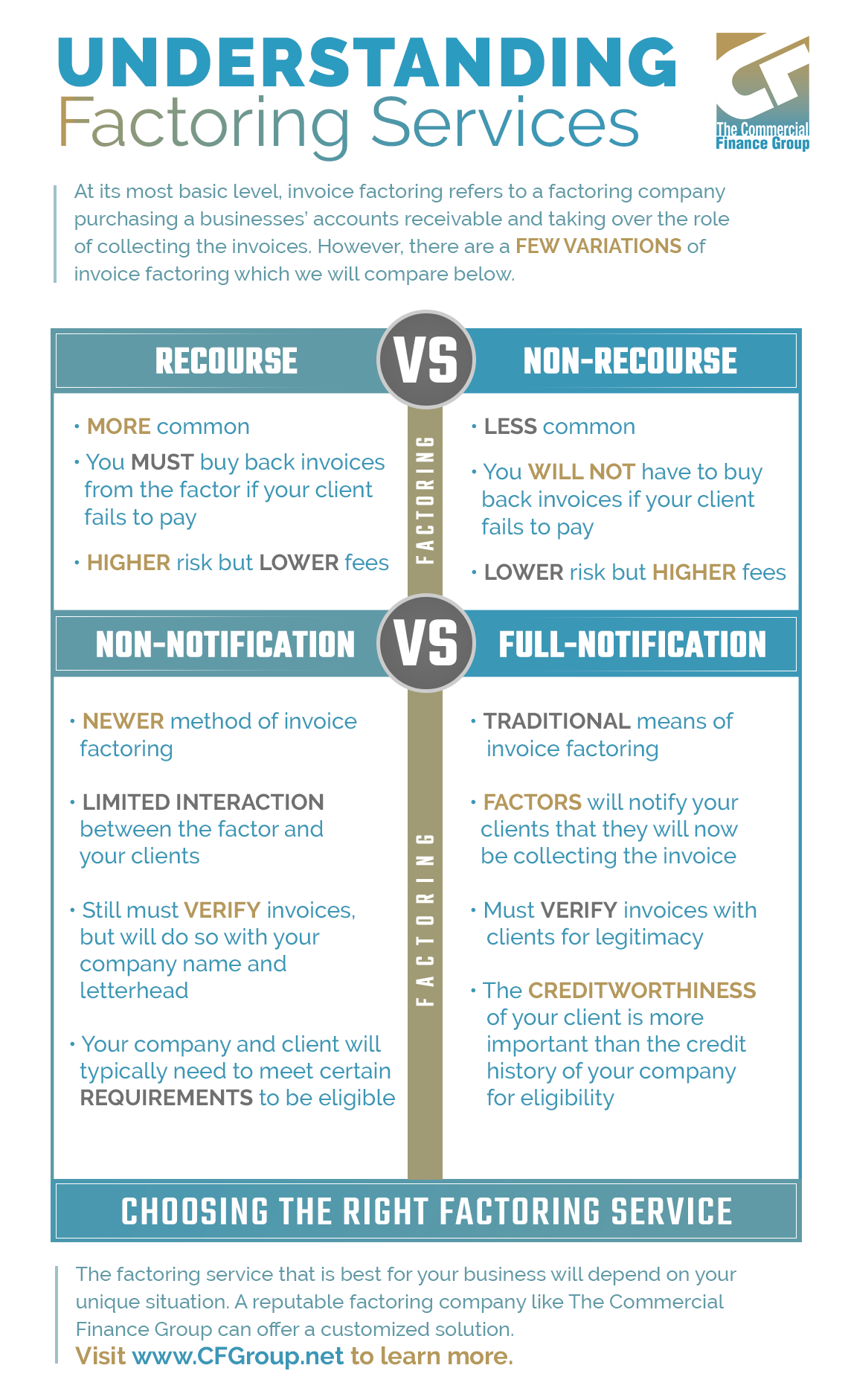 Invoice Factoring: Four Services Factoring Companies Can Offer